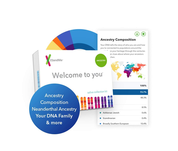This genetic testing kit that tells you where you came from 🔬